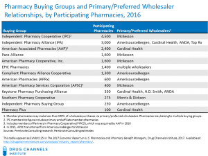 Pharmacy_Buying_Groups-2016